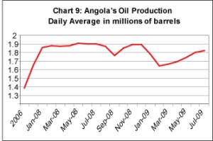 Chart courtesy of
