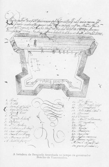 Fortaleza de Benguela c. 1796